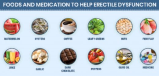 Foods and Medication to Help Erectile Dysfunction